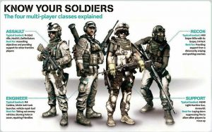 Airsoft Player Roles